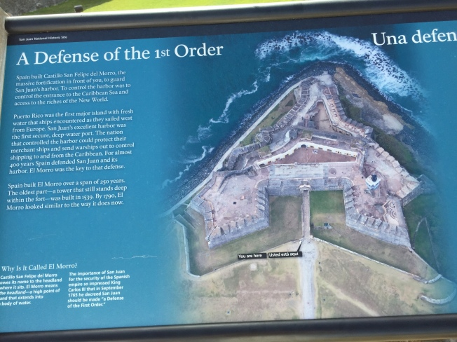Castillo San Felipe del Murro, display